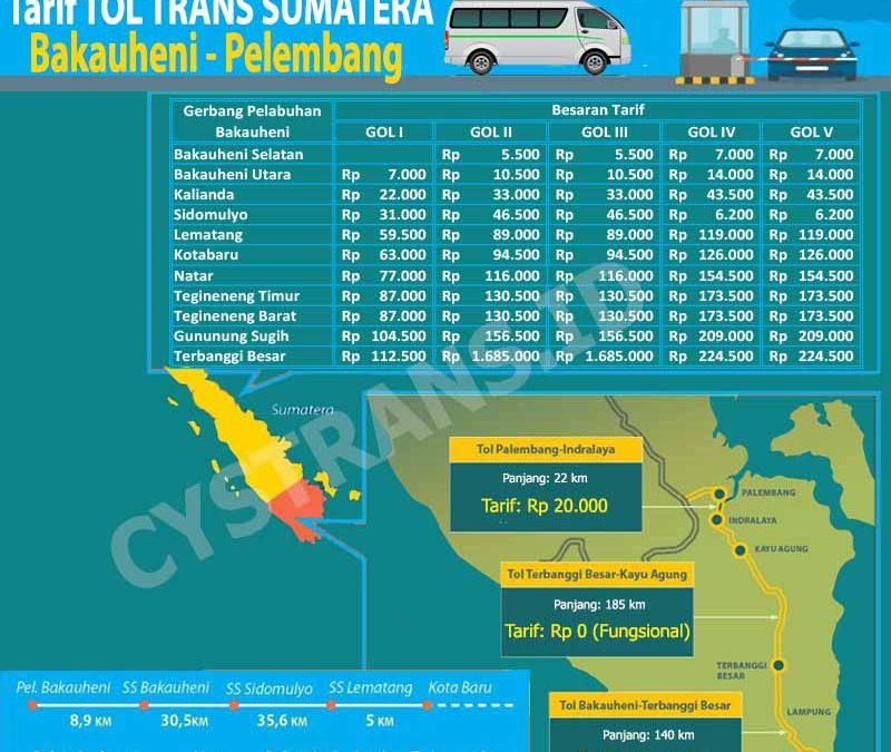 Tarif tol trans Sumatera Bakauheni Lampung - Palembang